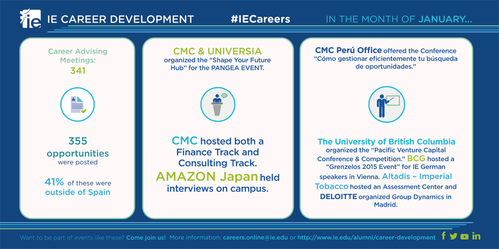Careers Infographic 2015